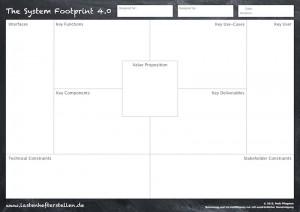 System Footprint als Basis um ein Lastenheft erstellen